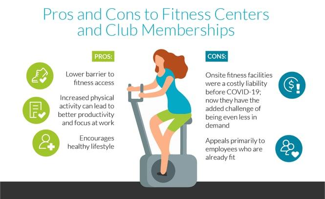 Fitness-Gym-Club-Pros-Cons-01
