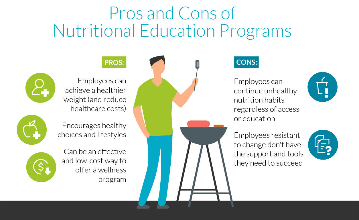 nutrition-education-pros-cons-01