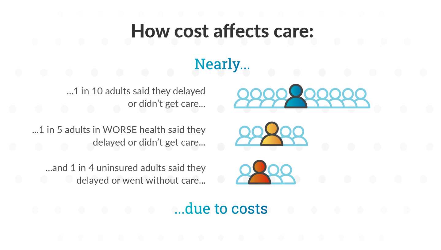 costs_affect_access_20190401