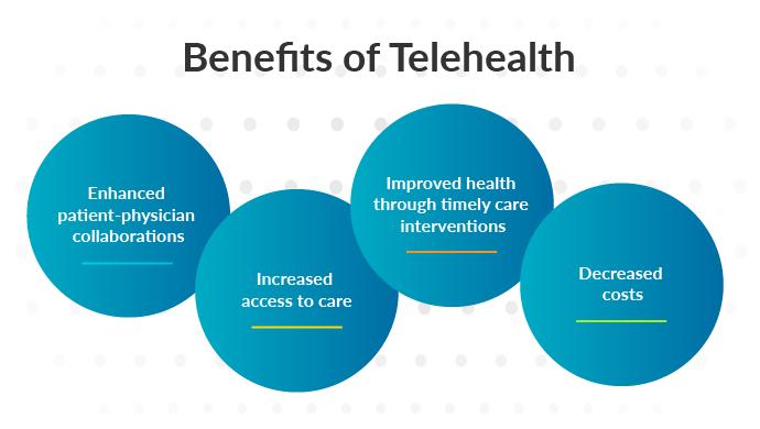 vera_graphic_telehealth_benefits_20190228